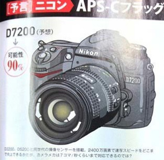 Nikon D7200 DSLR Fotoğraf Makinesi